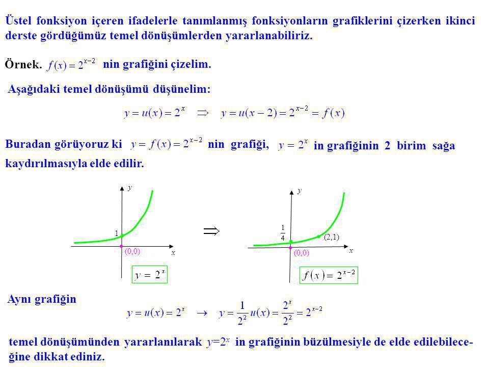 Üstel fonksiyon içeren ifadelerle tanımlanmış fonksiyonların grafiklerini çizerken ikinci derste gördüğümüz temel dönüşümlerden yararlanabiliriz. Örne