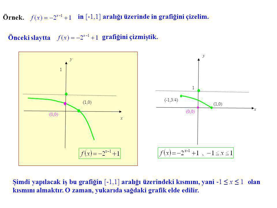 Örnek. in [-1,1] aralığı üzerinde in grafiğini çizelim. Önceki slaytta grafiğini çizmiştik. x y (0,0) (1,0) 1 Şimdi yapılacak iş bu grafiğin [-1,1] ar