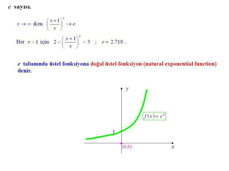 e sayısı. e tabanında üstel fonksiyona doğal üstel fonksiyon (natural exponential function) denir. x y (0,0) 1