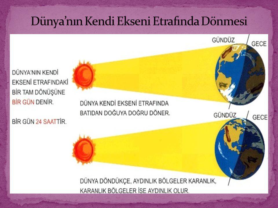 Dünya'nın Kendi Ekseni Etrafındaki Hareketi:  Dünya, Güneş'ten aldığı ışıkla aydınlanır. Fakat Dünya'nın küresel bir şekli olduğu için her tarafı ayn