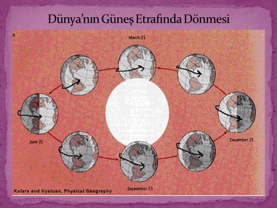 Dünya'nın Güneş Etrafındaki Hareketi: Dünya'mız bir taraftan kendi etrafında dönerken bir yandan da Güneş'in etrafında dolanır. Dünya'nın Güneş etrafı