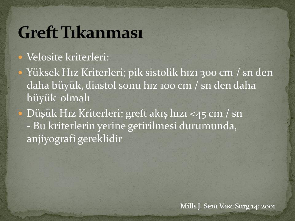  Günümüzde en sık kullanılan greft tipleri:  Otolog Safen ven,  Saklanmış doku Dondurulmuş damar, ksenogreftler  Sentetik PTFE, dakron