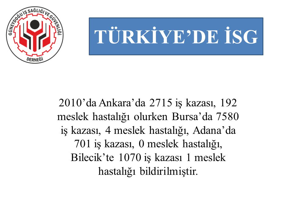 TÜRKİYE'DE İSG 2010'da Ankara'da 2715 iş kazası, 192 meslek hastalığı olurken Bursa'da 7580 iş kazası, 4 meslek hastalığı, Adana'da 701 iş kazası, 0 m