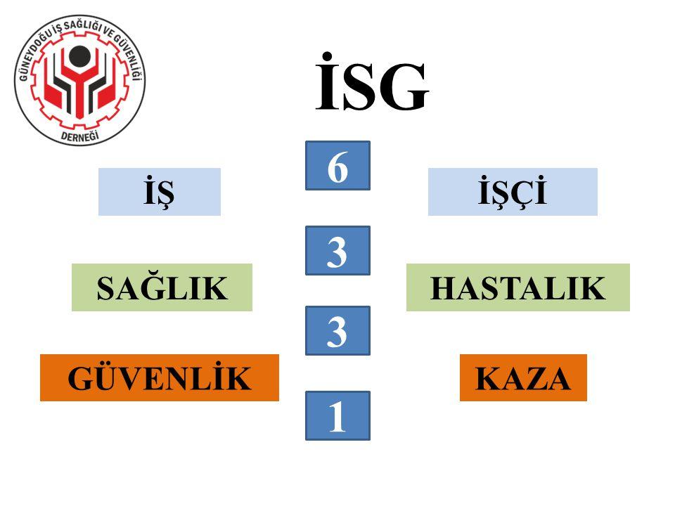 TÜRKİYE'DE İSG 2007 yılında 2.600.000 sigortalı bulunan İstanbul'da 10.197 iş kazası (binde 3,9) ve 23 meslek hastalığı (yüzbinde 0,9), 291.000 sigortalı bulunan Kocaeli'de 7532 iş kazası (binde 25,8) ve 16 meslek hastalığı (yüzbinde 5,5) bildirilmiştir.