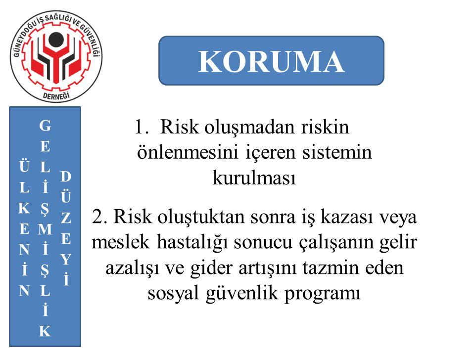 1.Risk oluşmadan riskin önlenmesini içeren sistemin kurulması 2. Risk oluştuktan sonra iş kazası veya meslek hastalığı sonucu çalışanın gelir azalışı