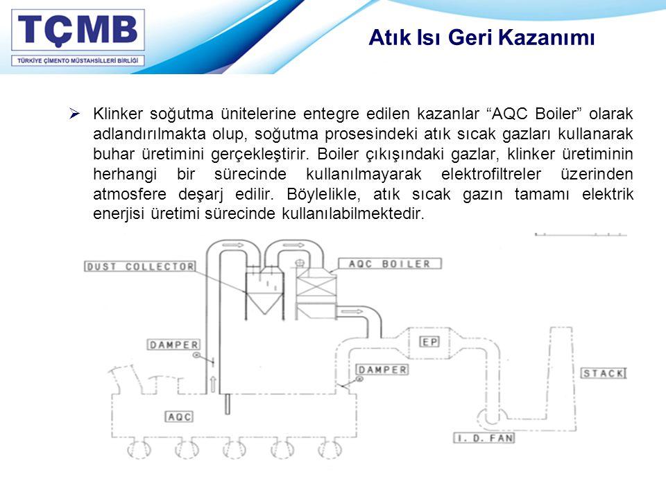 """ Klinker soğutma ünitelerine entegre edilen kazanlar """"AQC Boiler"""" olarak adlandırılmakta olup, soğutma prosesindeki atık sıcak gazları kullanarak buh"""