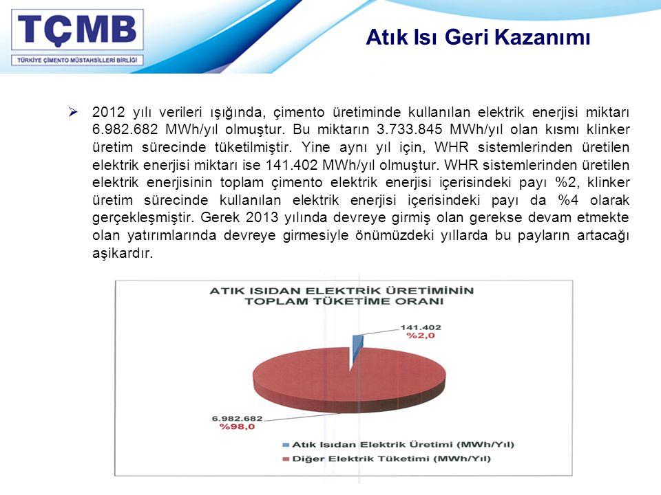  2012 yılı verileri ışığında, çimento üretiminde kullanılan elektrik enerjisi miktarı 6.982.682 MWh/yıl olmuştur. Bu miktarın 3.733.845 MWh/yıl olan