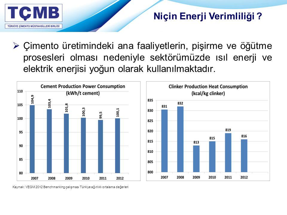  Çimento üretimini oluşturan maliyet bileşenleri analiz edildiğinde de, yakıt ve elektrik enerjisi maliyetlerinin toplam maliyet içindeki payının %60-70 aralığında olduğu görülmektedir.