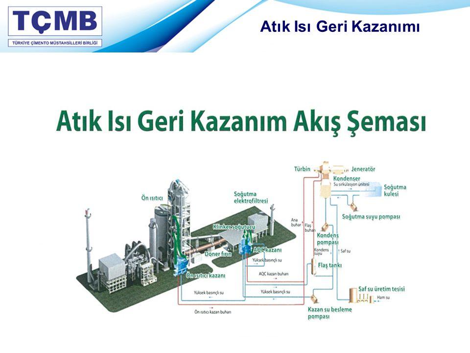  Fabrikalarımızın, gerek teknolojik altyapıları gerekse hammadde ve ürün karakteristikleri nedeniyle ''Atık Isıdan Enerji Geri Kazanımı'' yatırımları, potansiyel olmasına rağmen fizibil bulunmayabilmektedir.