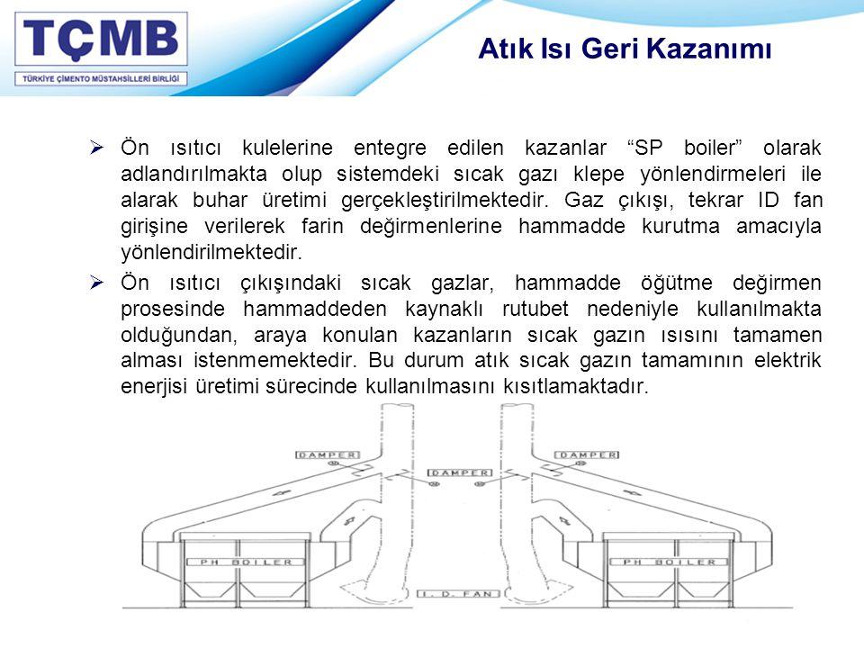 """ Ön ısıtıcı kulelerine entegre edilen kazanlar """"SP boiler"""" olarak adlandırılmakta olup sistemdeki sıcak gazı klepe yönlendirmeleri ile alarak buhar ü"""