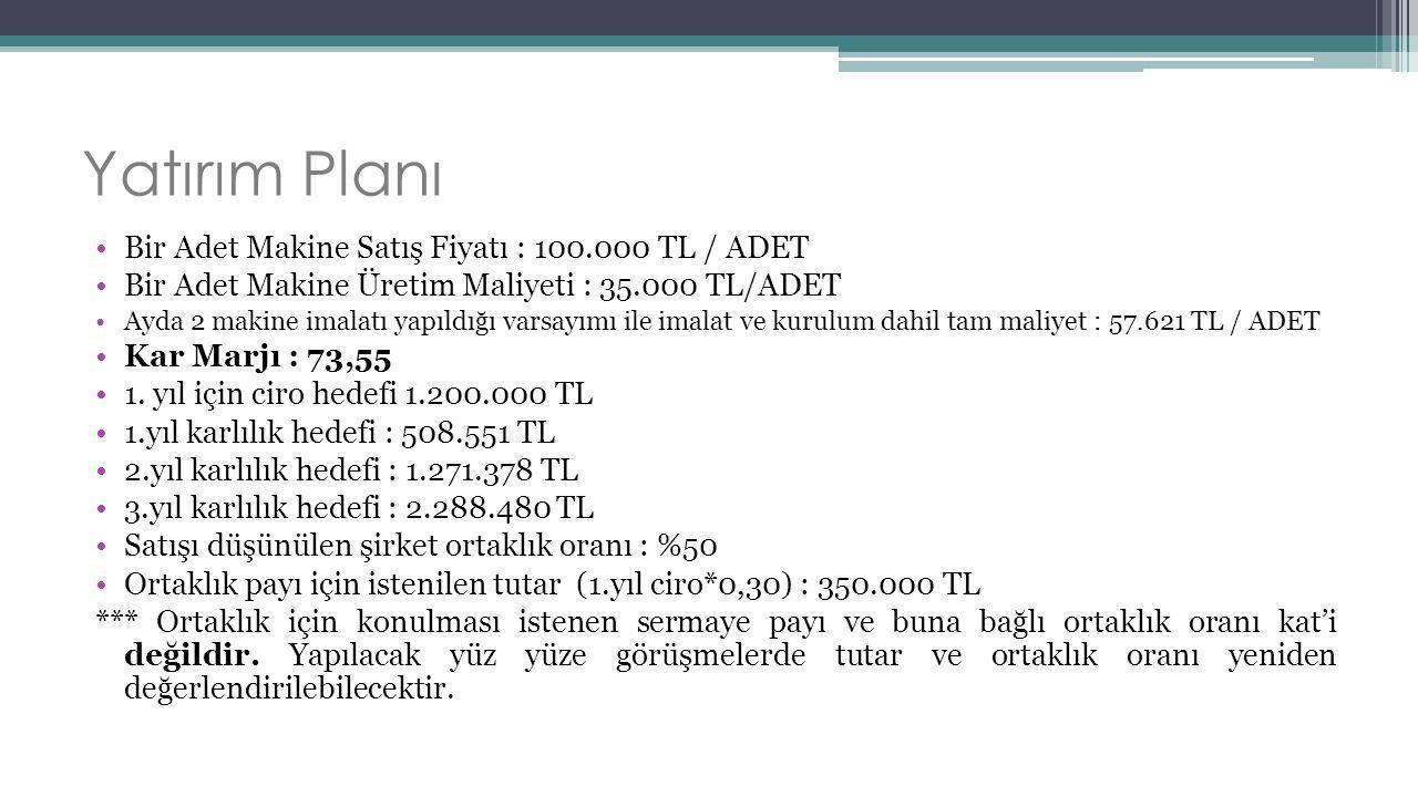 Yatırım Planı •Bir Adet Makine Satış Fiyatı : 100.000 TL / ADET •Bir Adet Makine Üretim Maliyeti : 35.000 TL/ADET •Ayda 2 makine imalatı yapıldığı var