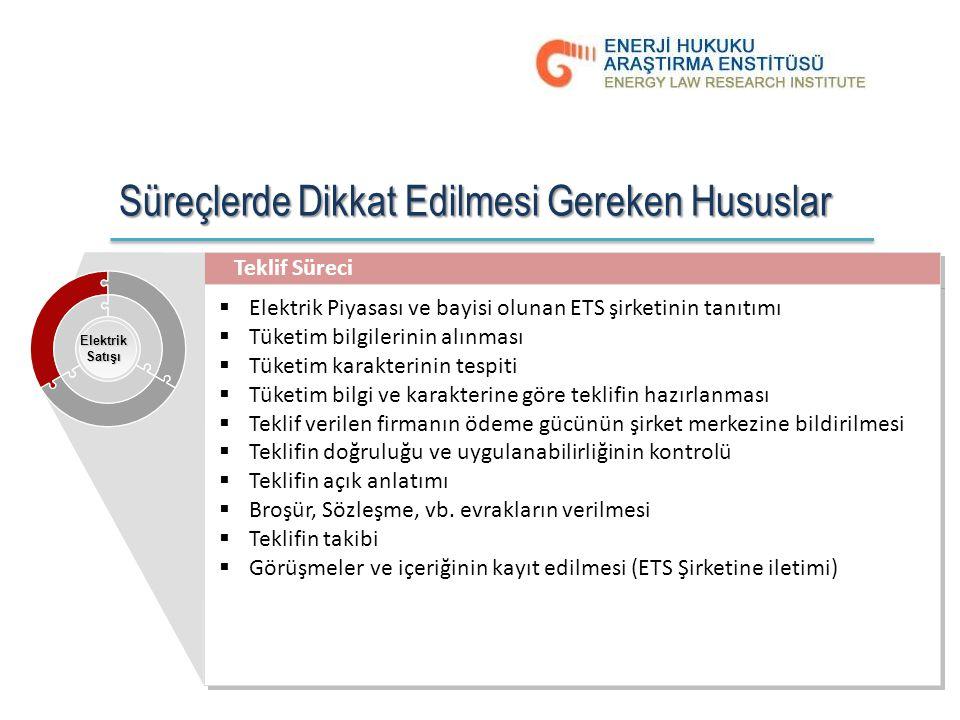 Teklif Süreci Elektrik Satışı  Elektrik Piyasası ve bayisi olunan ETS şirketinin tanıtımı  Tüketim bilgilerinin alınması  Tüketim karakterinin tesp