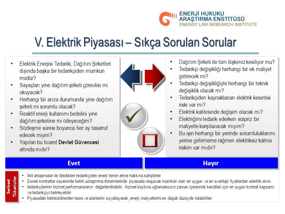 V. Elektrik Piyasası – Sıkça Sorulan Sorular SCENE Hayır • Dağıtım Şirketi ile tüm ilişkimiz kesiliyor mu? • Tedarikçi değişikliği herhangi bir ek mal