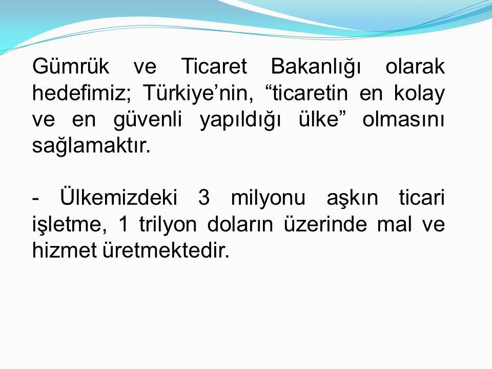 """Gümrük ve Ticaret Bakanlığı olarak hedefimiz; Türkiye'nin, """"ticaretin en kolay ve en güvenli yapıldığı ülke"""" olmasını sağlamaktır. - Ülkemizdeki 3 mil"""