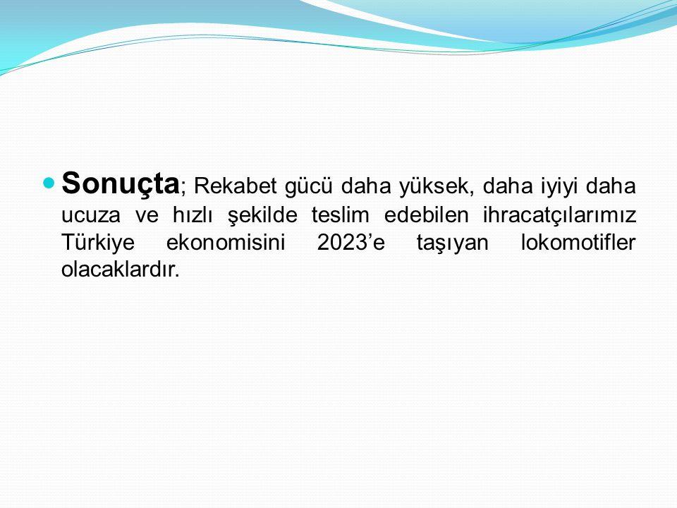  Sonuçta ; Rekabet gücü daha yüksek, daha iyiyi daha ucuza ve hızlı şekilde teslim edebilen ihracatçılarımız Türkiye ekonomisini 2023'e taşıyan lokom