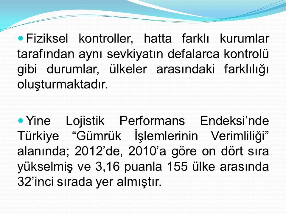  Sonuçta ; Rekabet gücü daha yüksek, daha iyiyi daha ucuza ve hızlı şekilde teslim edebilen ihracatçılarımız Türkiye ekonomisini 2023'e taşıyan lokomotifler olacaklardır.