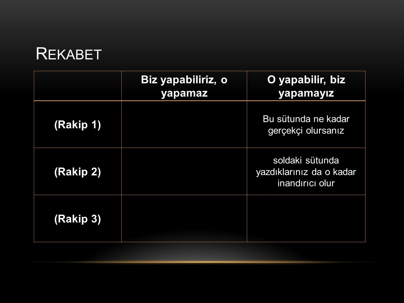 •(Pricing) •(Value of each customer) •(Customer acquisition cost) İ Ş M ODELI Nasıl para kazanacaksınız.