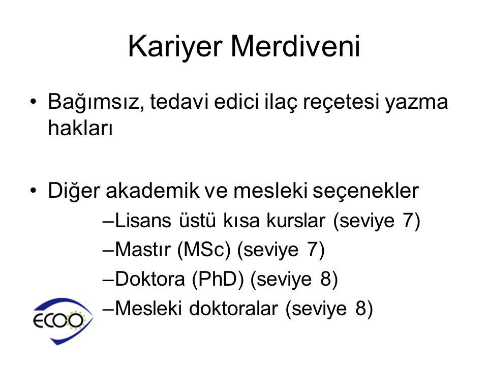 Kariyer Merdiveni •Bağımsız, tedavi edici ilaç reçetesi yazma hakları •Diğer akademik ve mesleki seçenekler –Lisans üstü kısa kurslar (seviye 7) –Mast