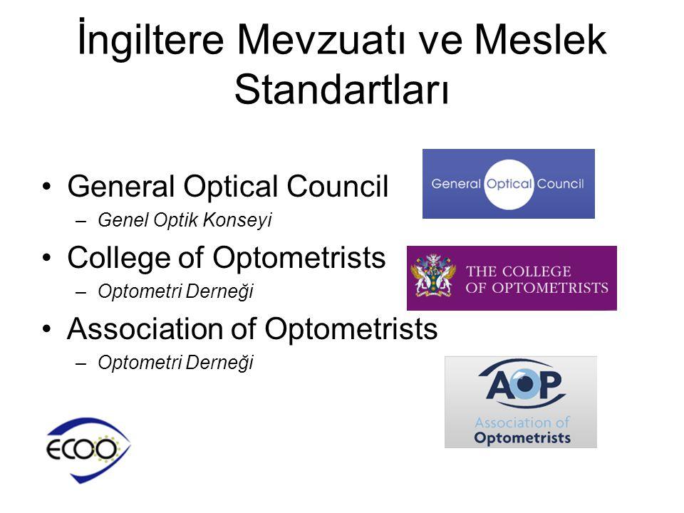 İngiltere Mevzuatı ve Meslek Standartları •General Optical Council –Genel Optik Konseyi •College of Optometrists –Optometri Derneği •Association of Op