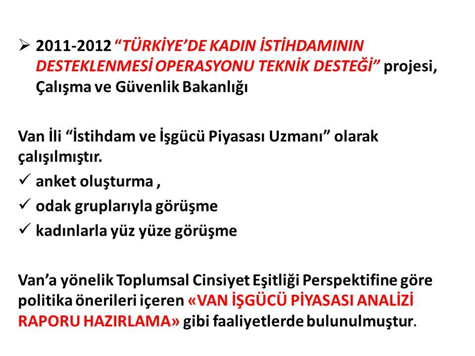""" 2011-2012 """"TÜRKİYE'DE KADIN İSTİHDAMININ DESTEKLENMESİ OPERASYONU TEKNİK DESTEĞİ"""" projesi, Çalışma ve Güvenlik Bakanlığı Van İli """"İstihdam ve İşgücü"""