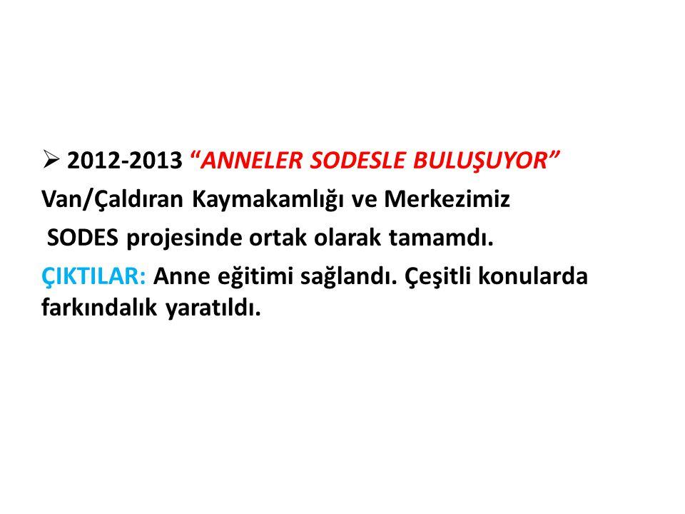 """ 2012-2013 """"ANNELER SODESLE BULUŞUYOR"""" Van/Çaldıran Kaymakamlığı ve Merkezimiz SODES projesinde ortak olarak tamamdı. ÇIKTILAR: Anne eğitimi sağlandı"""