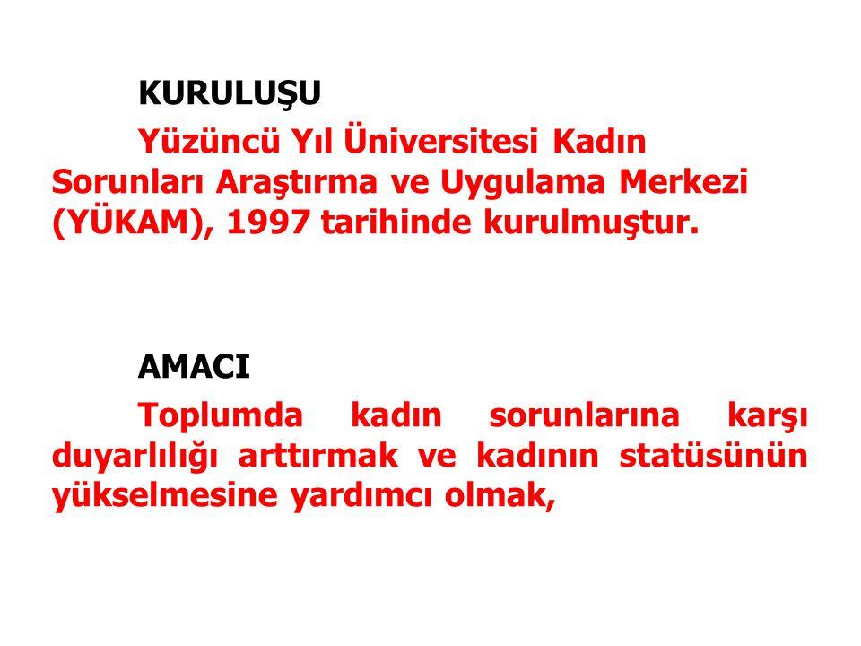 KURULUŞU Yüzüncü Yıl Üniversitesi Kadın Sorunları Araştırma ve Uygulama Merkezi (YÜKAM), 1997 tarihinde kurulmuştur. AMACI Toplumda kadın sorunlarına