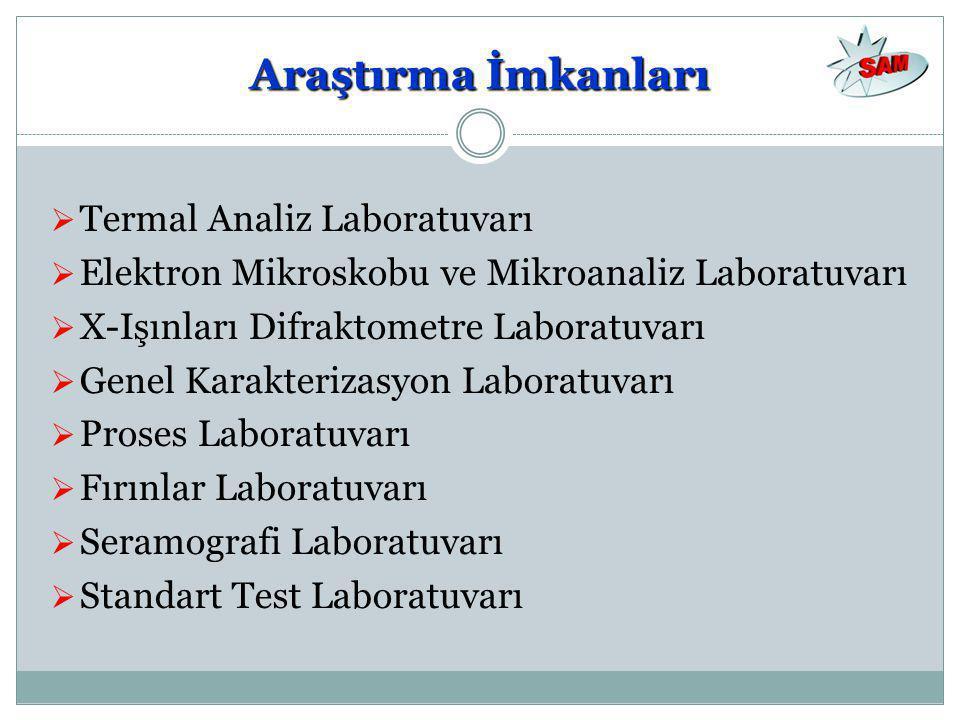 Araştırma İmkanları  Termal Analiz Laboratuvarı  Elektron Mikroskobu ve Mikroanaliz Laboratuvarı  X-Işınları Difraktometre Laboratuvarı  Genel Karakterizasyon Laboratuvarı  Proses Laboratuvarı  Fırınlar Laboratuvarı  Seramografi Laboratuvarı  Standart Test Laboratuvarı