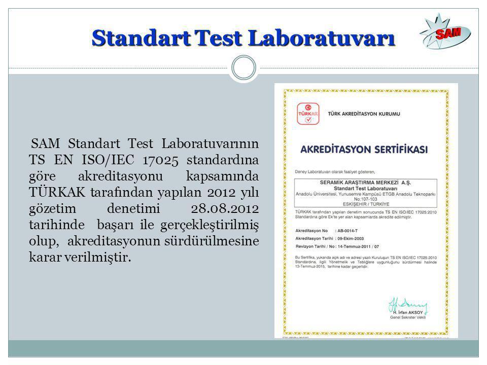 Standart Test Laboratuvarı SAM Standart Test Laboratuvarının TS EN ISO/IEC 17025 standardına göre akreditasyonu kapsamında TÜRKAK tarafından yapılan 2012 yılı gözetim denetimi 28.08.2012 tarihinde başarı ile gerçekleştirilmiş olup, akreditasyonun sürdürülmesine karar verilmiştir.