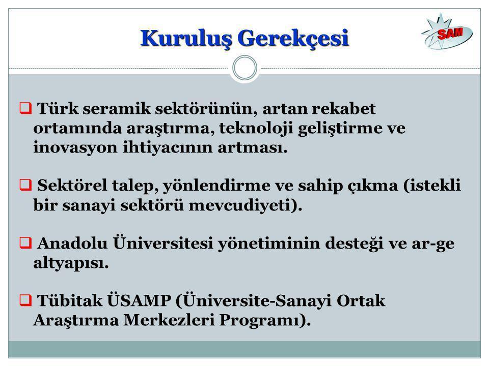 Kuruluş Gerekçesi  Türk seramik sektörünün, artan rekabet ortamında araştırma, teknoloji geliştirme ve inovasyon ihtiyacının artması.  Sektörel tale