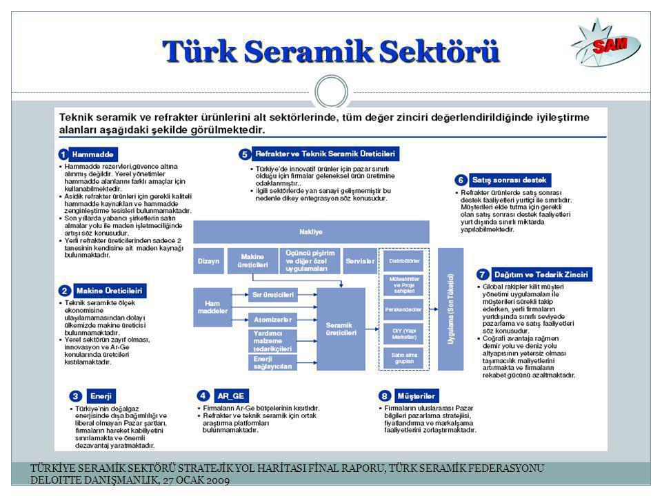TÜRKİYE SERAMİK SEKTÖRÜ STRATEJİK YOL HARİTASI FİNAL RAPORU, TÜRK SERAMİK FEDERASYONU DELOITTE DANIŞMANLIK, 27 OCAK 2009 Türk Seramik Sektörü