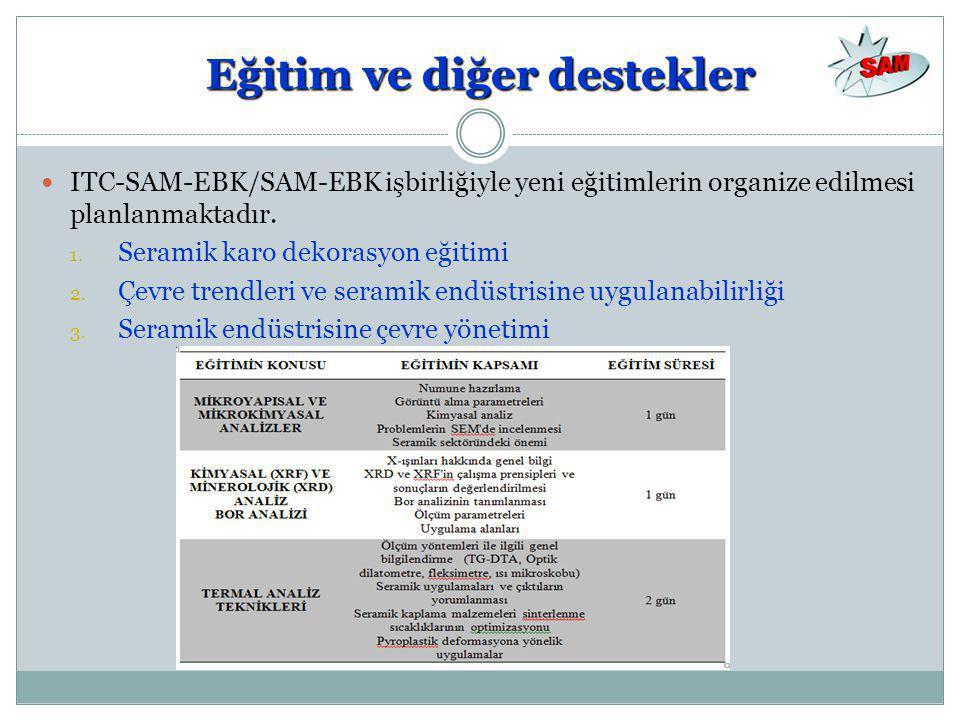 Eğitim ve diğer destekler  ITC-SAM-EBK/SAM-EBK işbirliğiyle yeni eğitimlerin organize edilmesi planlanmaktadır.