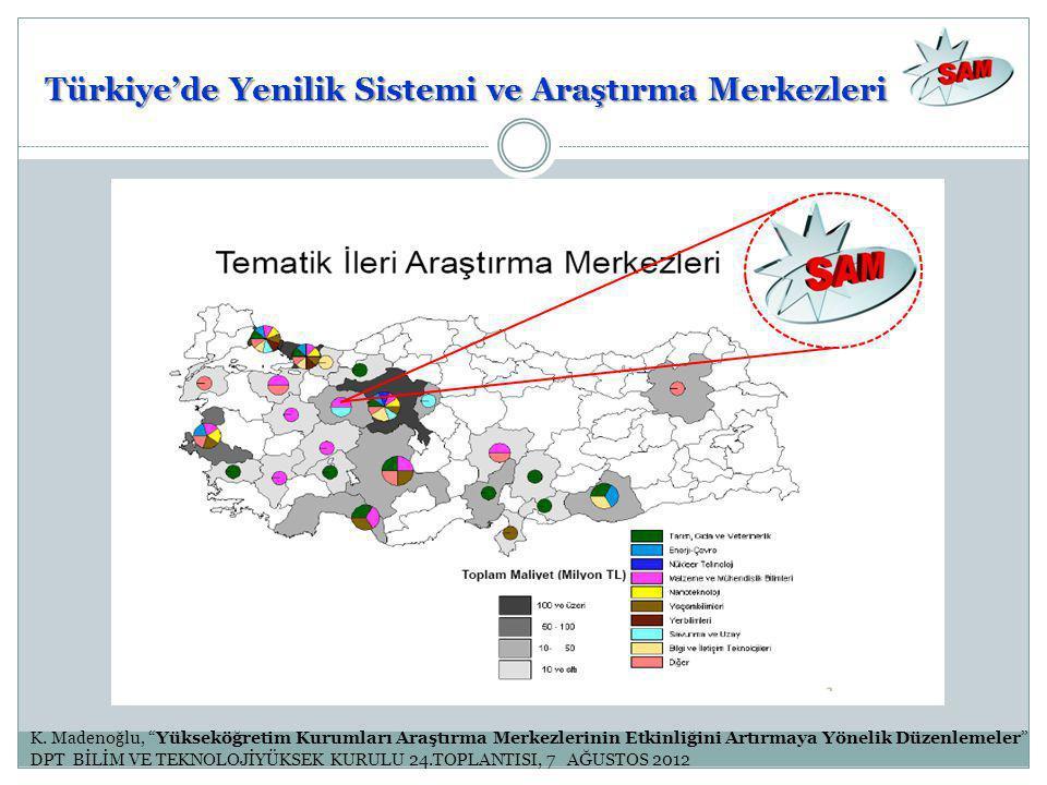 """Türkiye'de Yenilik Sistemi ve Araştırma Merkezleri K. Madenoğlu, """"Yükseköğretim Kurumları Araştırma Merkezlerinin Etkinliğini Artırmaya Yönelik Düzenl"""