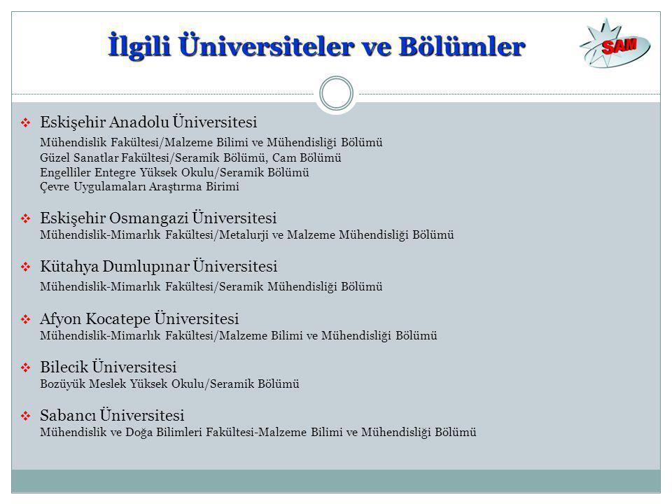 İlgili Üniversiteler ve Bölümler  Eskişehir Anadolu Üniversitesi Mühendislik Fakültesi/Malzeme Bilimi ve Mühendisliği Bölümü Güzel Sanatlar Fakültesi