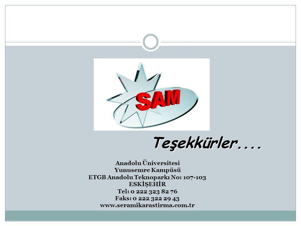 Anadolu Üniversitesi Yunusemre Kampüsü ETGB Anadolu Teknoparkı No: 107-103 ESKİŞEHİR Tel: 0 222 323 82 76 Faks: 0 222 322 29 43 www.seramikarastirma.com.tr Teşekkürler....
