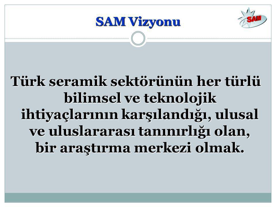 SAM Vizyonu Türk seramik sektörünün her türlü bilimsel ve teknolojik ihtiyaçlarının karşılandığı, ulusal ve uluslararası tanınırlığı olan, bir araştır