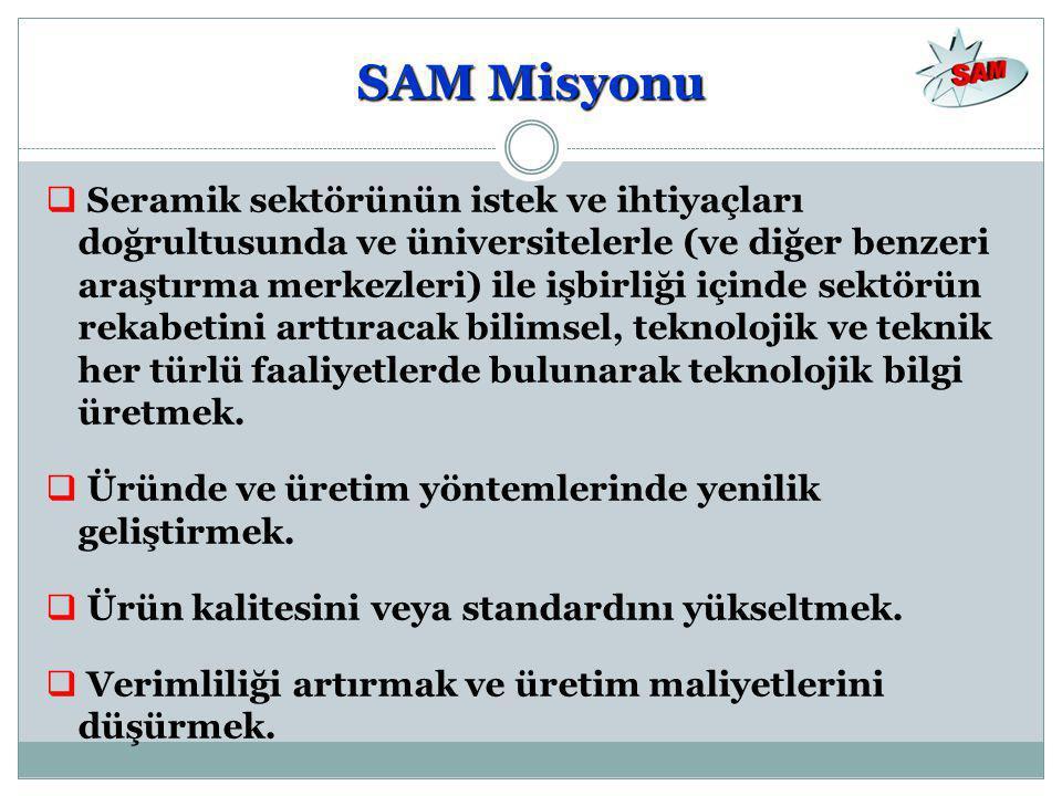 SAM Misyonu  Seramik sektörünün istek ve ihtiyaçları doğrultusunda ve üniversitelerle (ve diğer benzeri araştırma merkezleri) ile işbirliği içinde se