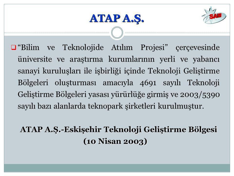 """ATAP A.Ş.  """"Bilim ve Teknolojide Atılım Projesi"""" çerçevesinde üniversite ve araştırma kurumlarının yerli ve yabancı sanayi kuruluşları ile işbirliği"""