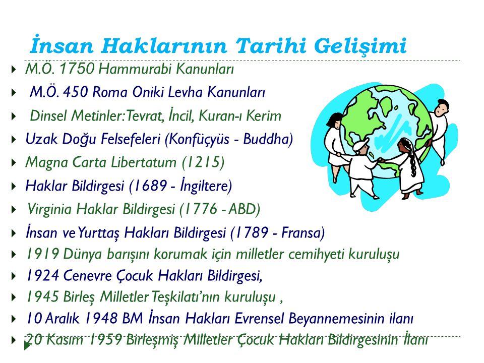 İnsan Haklarının Tarihi Gelişimi  M.Ö.1750 Hammurabi Kanunları  M.Ö.