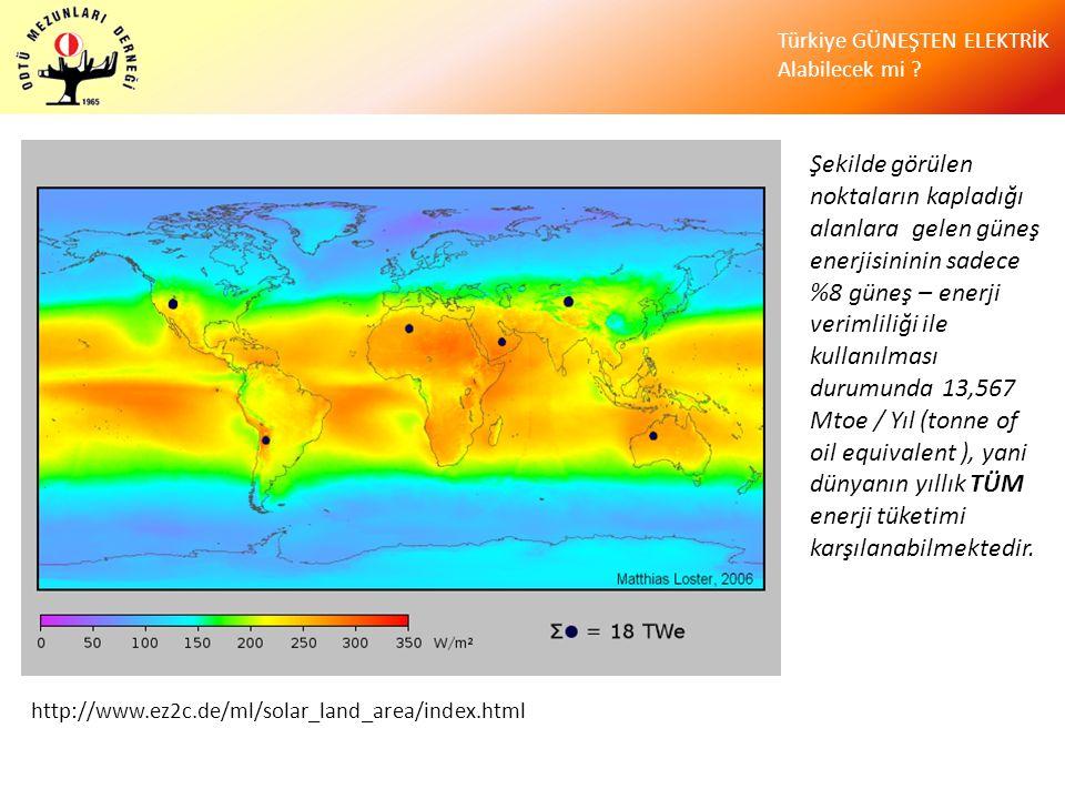 Şekilde görülen noktaların kapladığı alanlara gelen güneş enerjisininin sadece %8 güneş – enerji verimliliği ile kullanılması durumunda 13,567 Mtoe /