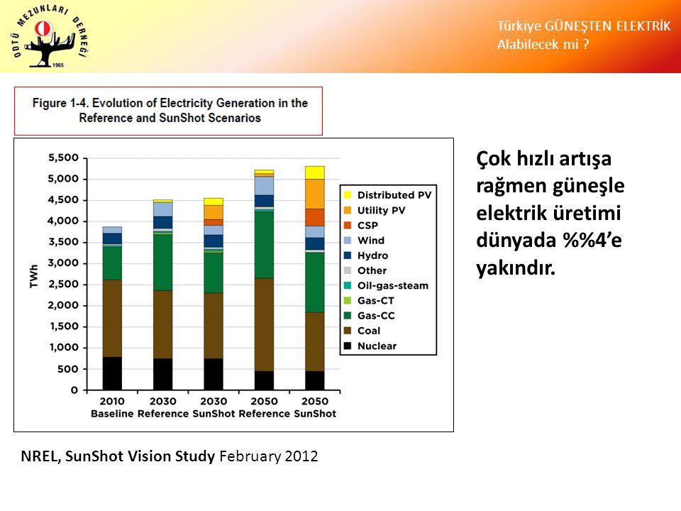 Türkiye GÜNEŞTEN ELEKTRİK Alabilecek mi ? NREL, SunShot Vision Study February 2012 Çok hızlı artışa rağmen güneşle elektrik üretimi dünyada %4'e yakın