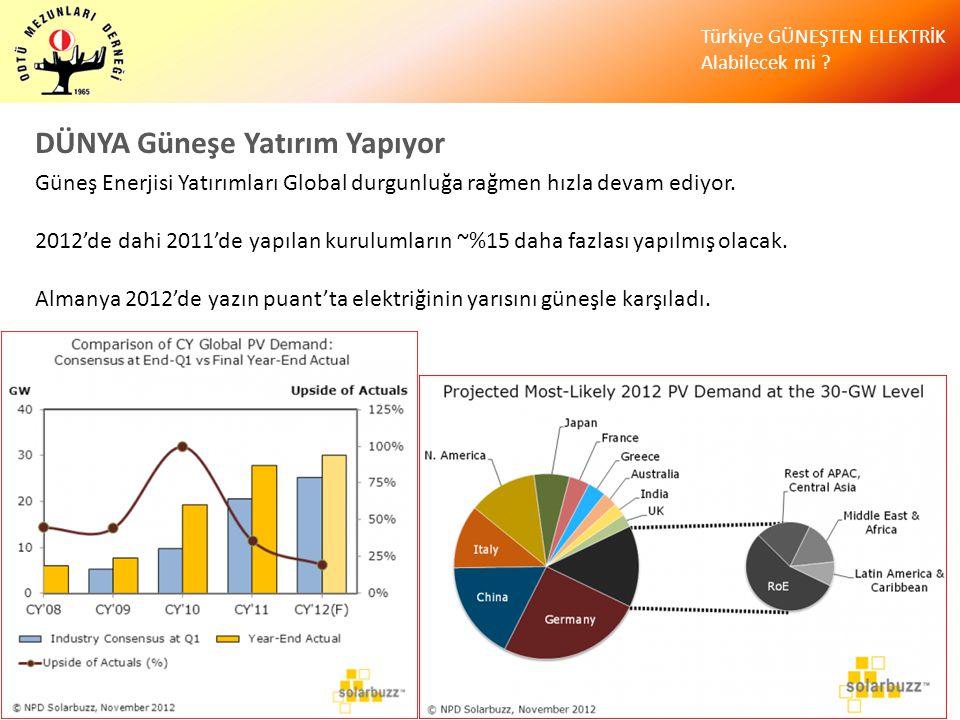 Türkiye GÜNEŞTEN ELEKTRİK Alabilecek mi ? Güneş Enerjisi Yatırımları Global durgunluğa rağmen hızla devam ediyor. 2012'de dahi 2011'de yapılan kurulum