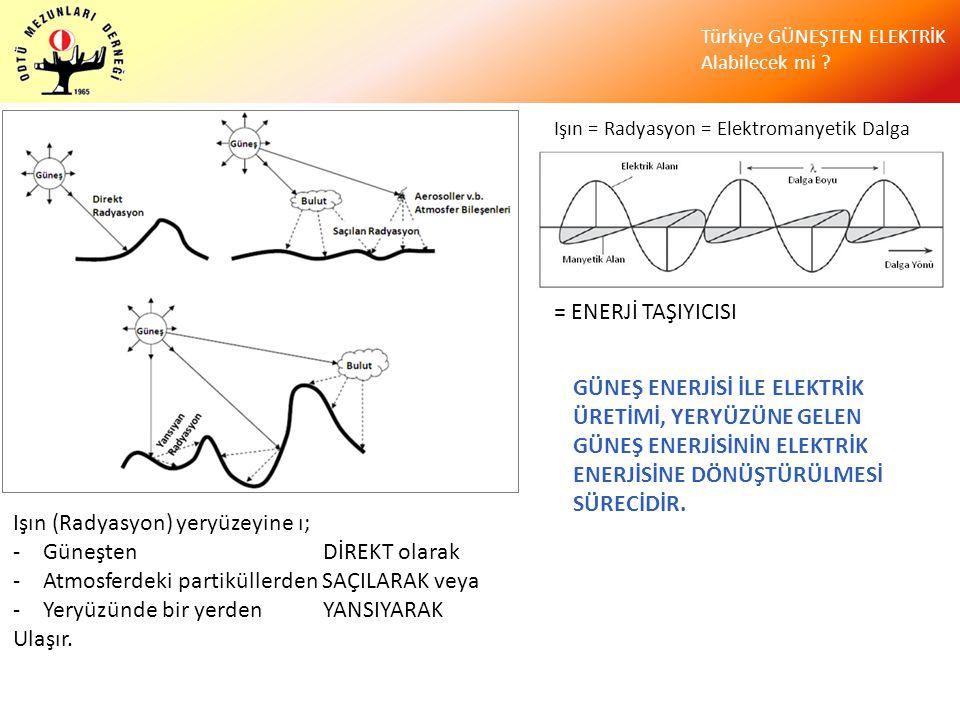Türkiye GÜNEŞTEN ELEKTRİK Alabilecek mi ? Işın (Radyasyon) yeryüzeyine ı; -Güneşten DİREKT olarak -Atmosferdeki partiküllerden SAÇILARAK veya -Yeryüzü