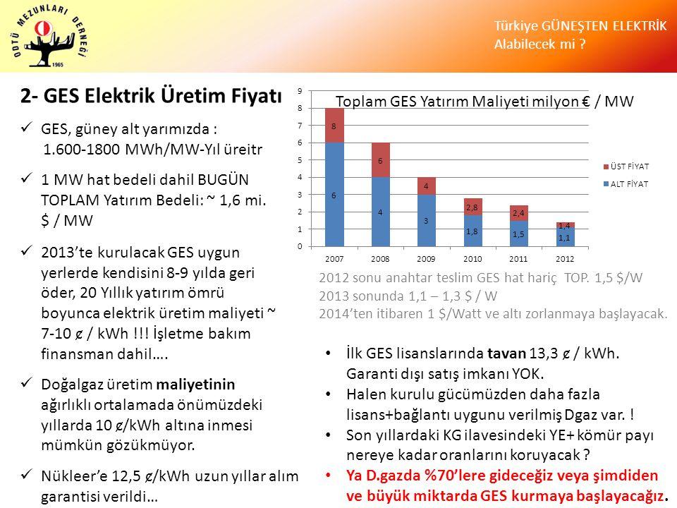 Türkiye GÜNEŞTEN ELEKTRİK Alabilecek mi ? 2- GES Elektrik Üretim Fiyatı  GES, güney alt yarımızda : 1.600-1800 MWh/MW-Yıl üreitr  1 MW hat bedeli da