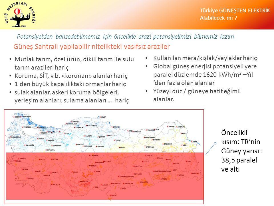 Türkiye GÜNEŞTEN ELEKTRİK Alabilecek mi ? Potansiyel'den bahsedebilmemiz için öncelikle arazi potansiyelimizi bilmemiz lazım • Mutlak tarım, özel ürün