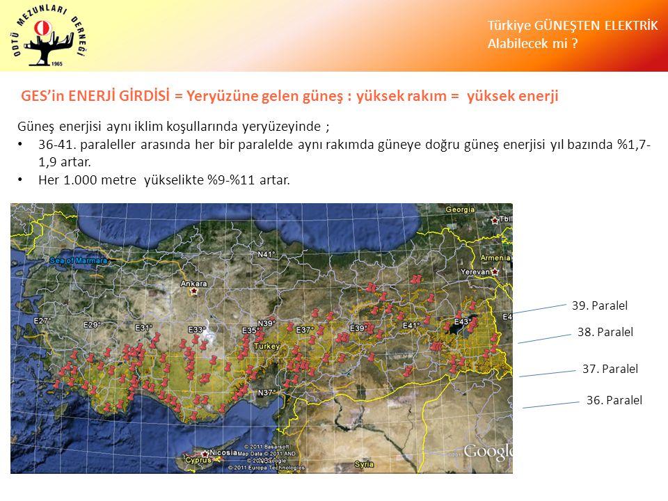 Türkiye GÜNEŞTEN ELEKTRİK Alabilecek mi ? GES'in ENERJİ GİRDİSİ = Yeryüzüne gelen güneş : yüksek rakım = yüksek enerji Güneş enerjisi aynı iklim koşul