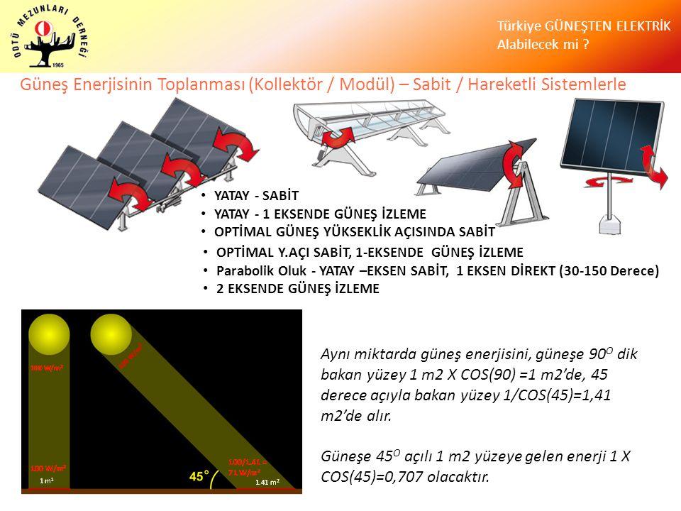 Türkiye GÜNEŞTEN ELEKTRİK Alabilecek mi ? • YATAY - SABİT • YATAY - 1 EKSENDE GÜNEŞ İZLEME • OPTİMAL GÜNEŞ YÜKSEKLİK AÇISINDA SABİT Güneş Enerjisinin