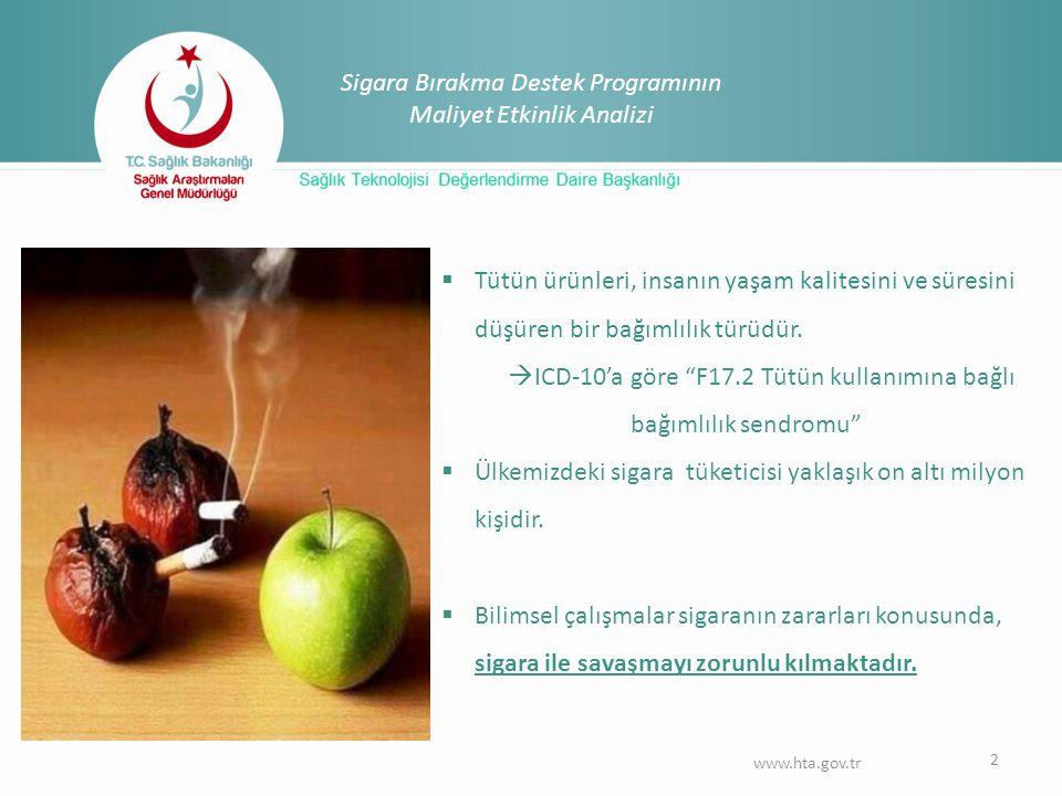 Sigara Bırakma Destek Programının Maliyet Etkinlik Analizi www.hta.gov.tr 2  Tütün ürünleri, insanın yaşam kalitesini ve süresini düşüren bir bağımlı