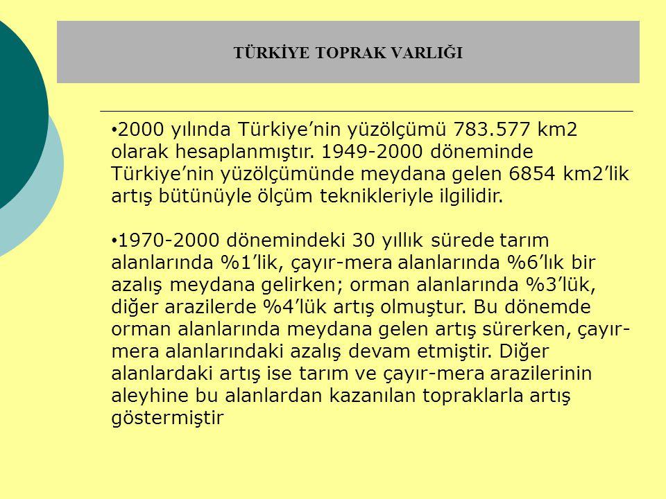 TÜRKİYE TOPRAK VARLIĞI • 2000 yılında Türkiye'nin yüzölçümü 783.577 km2 olarak hesaplanmıştır. 1949-2000 döneminde Türkiye'nin yüzölçümünde meydana ge