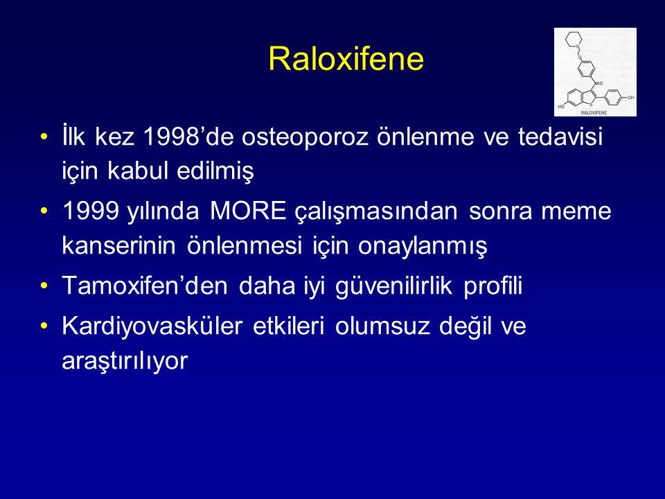 Raloxifene •İlk kez 1998'de osteoporoz önlenme ve tedavisi için kabul edilmiş •1999 yılında MORE çalışmasından sonra meme kanserinin önlenmesi için onaylanmış •Tamoxifen'den daha iyi güvenilirlik profili •Kardiyovasküler etkileri olumsuz değil ve araştırılıyor