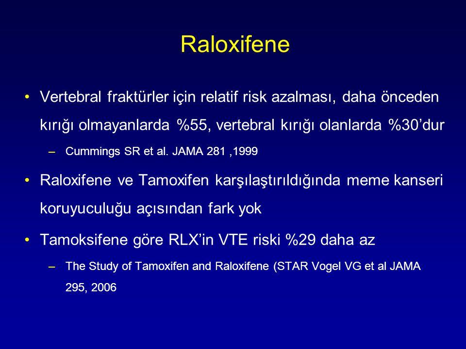 Raloxifene •Vertebral fraktürler için relatif risk azalması, daha önceden kırığı olmayanlarda %55, vertebral kırığı olanlarda %30'dur –Cummings SR et al.